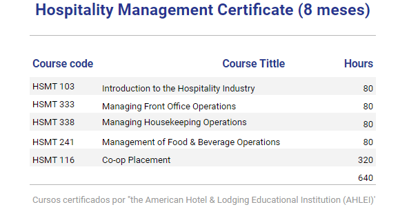 HM Certificate