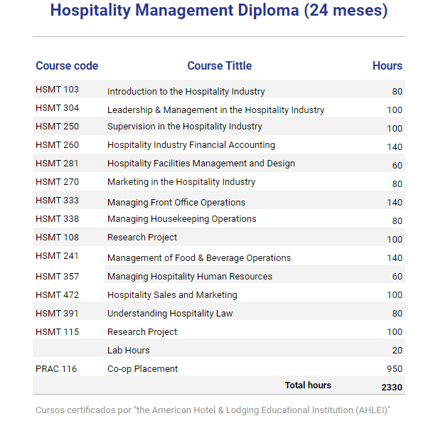 HM Diploma